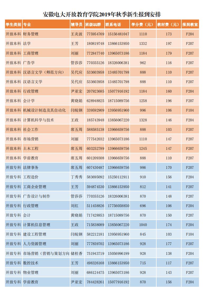 安徽电大开放教育学院2019年秋季新生报到安排1.png